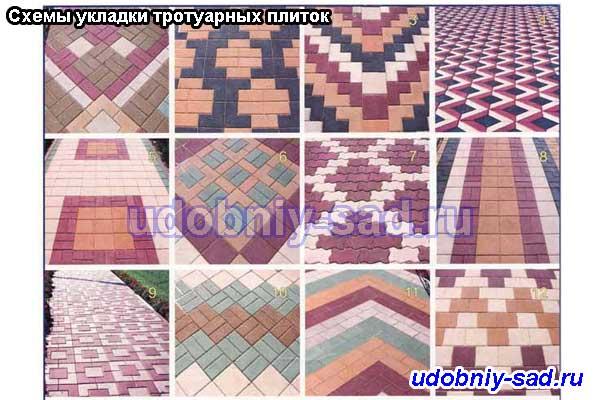 Схемы укладки тротуарных плиток разных видов