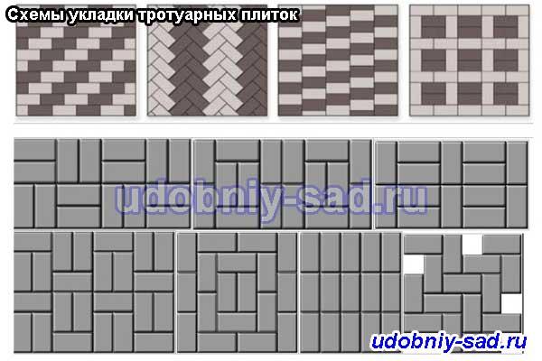 Схемы укладки тротуарной плиткой Брусчатка двух цветов