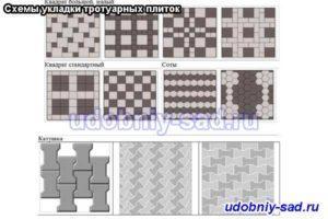 Схемы укладки тротуарными плитками Соты, Катушка и Квадрат