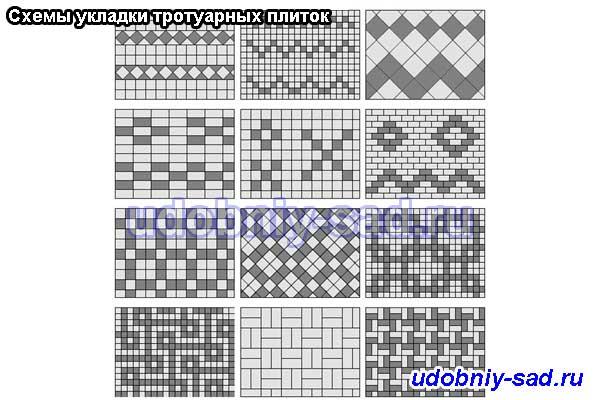 Схемы укладки тротуарными плитками Брусчатка и Квадрат