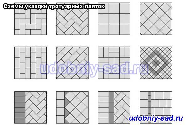 Схемы укладки тротуарных плиток